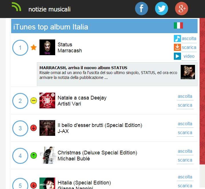MARRACASH con STATUS è al n#1 classifica iTunes